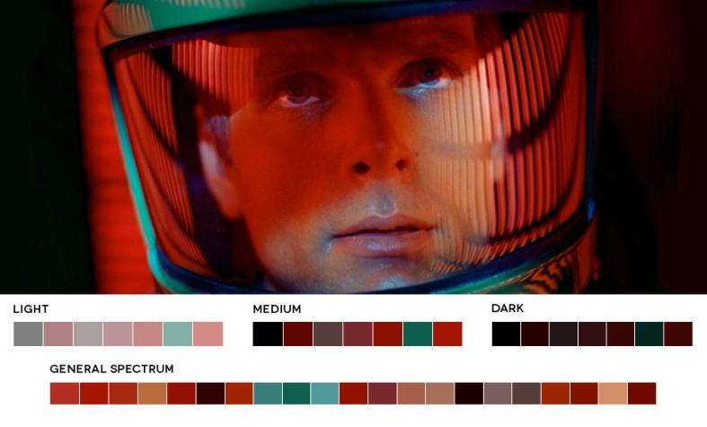 2001 Uma Odisséia no Espaço - Stanley Kubrick