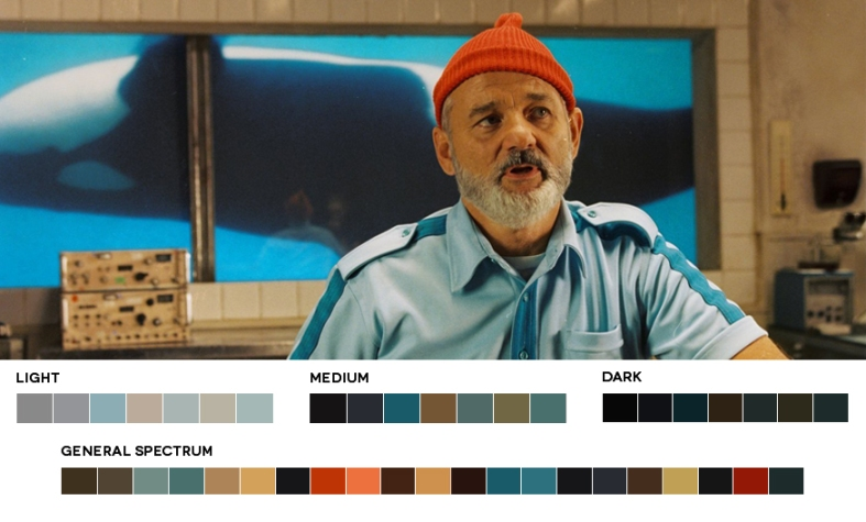 Life Aquatic with Steve Zissou - Wes Anderson